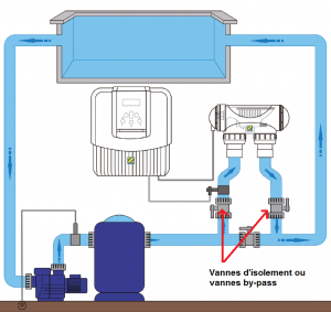 installazione elettro cloratore
