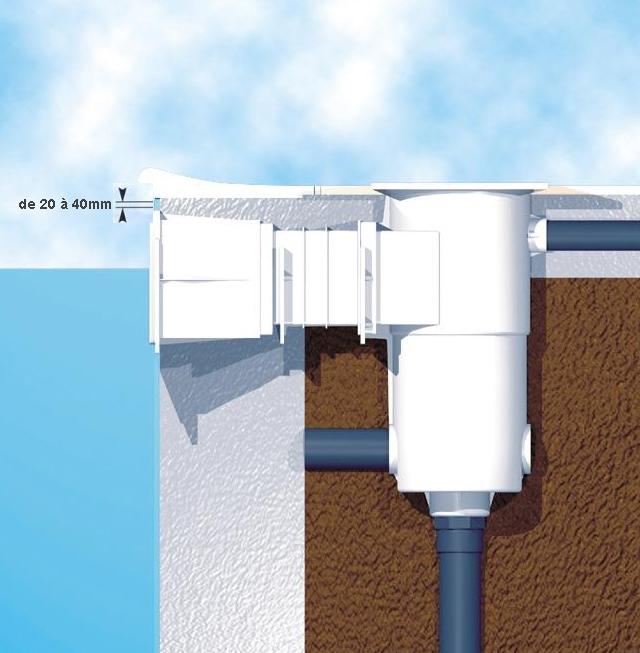 sezione installazione skimmer
