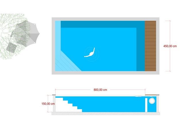 misure piscina